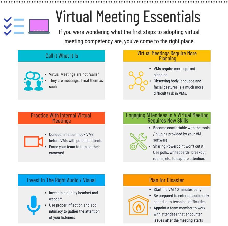 Virtual Meetings Essentials